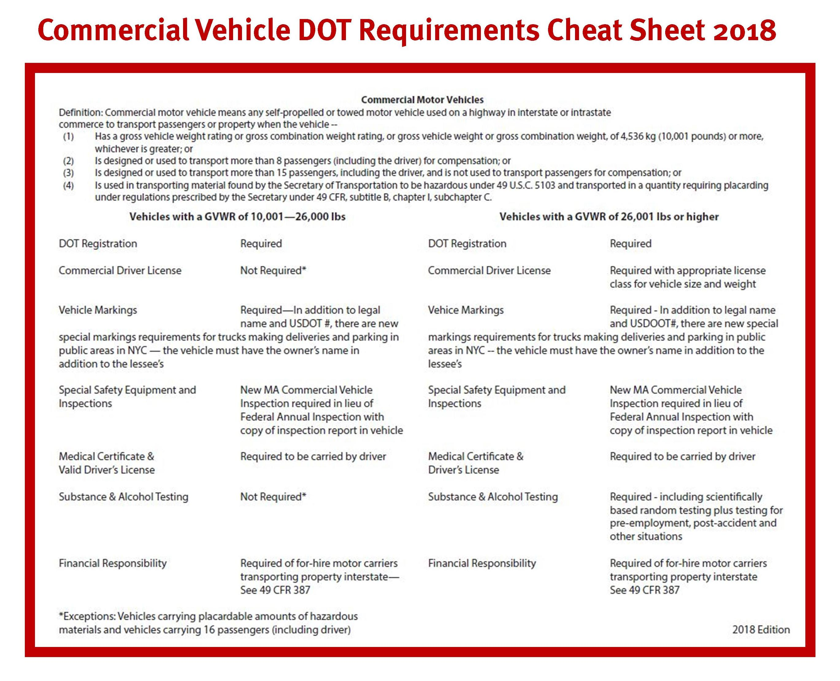 Rmv Changes To The Ma State Vehicle Markings Regulation 540 Cmr 2